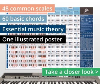 Theory of scales in music - what is a scale?