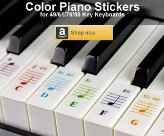 Learn the piano keys on the keyboard